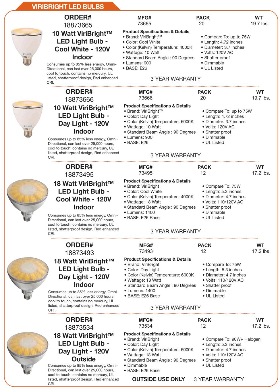 bulbs_162f086