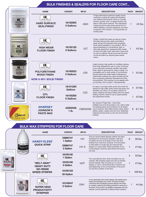 bulk_chem-8784eb