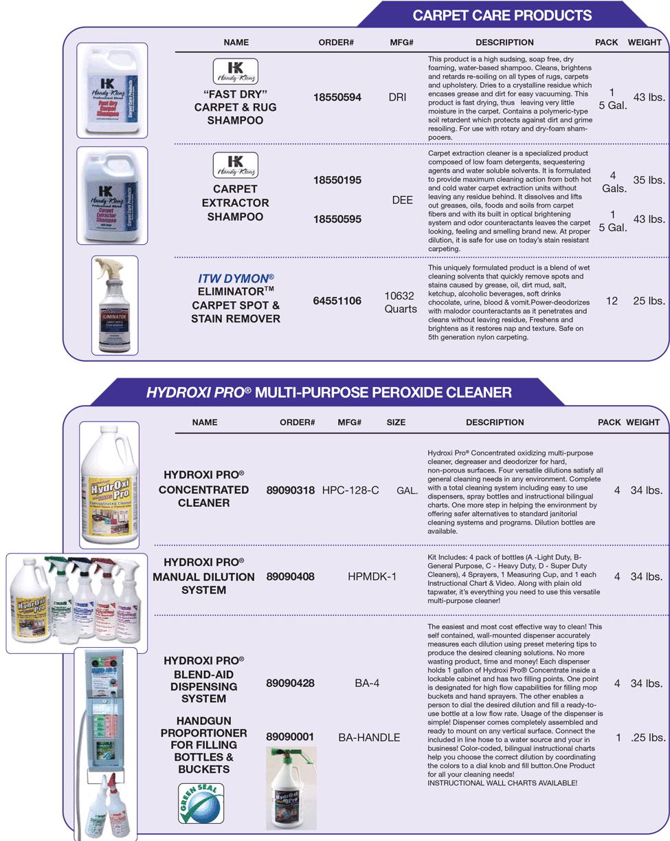 bulk_chem-914671